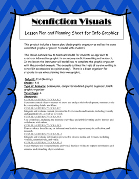 Non Fiction Visuals: Lesson Plan and Planning Sheet for Info Graphics