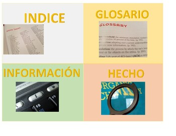 Non Fiction Word Wall in Spanish