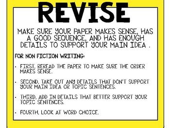 Non Fiction Writing Process Posters