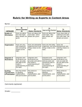 Non Fiction Writing Rubric