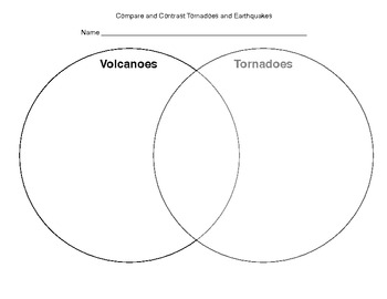Non-Fiction Writing about Volcanoes