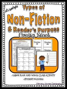 Non-Fiction Text Types and Reader's Purpose