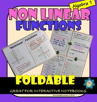 Non Linear Functions Foldable