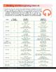 Non-Linear Piano Basic - Ready, Set, Print and Teach!
