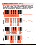 Non-Linear Piano Basic - Ready, Set, Print and Teach!