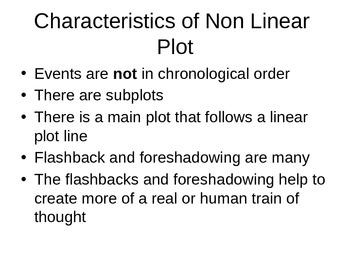 Non Linear Plot