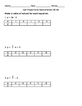 Non-Proportional Equations #2