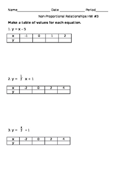 Non-Proportional Equations #3
