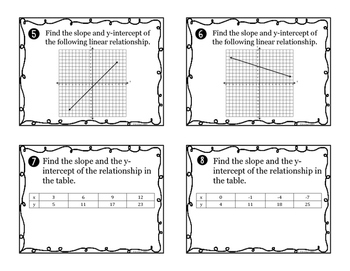 Non-Proportional, Linear Equations Task Cards Activity y=mx+b 8.F.3
