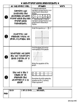 Non-Proportional Relationships Unit Scale and Organizer 8.F.4 Go Math Marzano