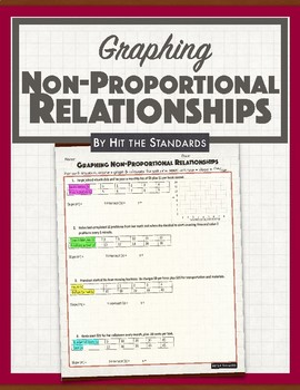 Non-Proportional Relationships - Writing Equations and Graphing Relation