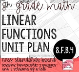 Writing Linear Equations Functions 8.F.B.4