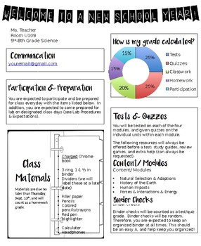 Non- Traditional Customizable Syllabus (Science)