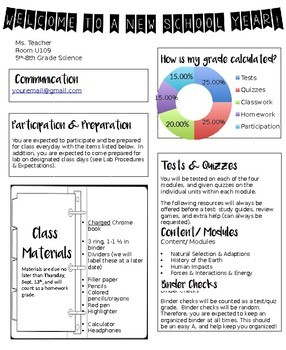 FULL (3 page) Non- Traditional Customizable Syllabus (Science)
