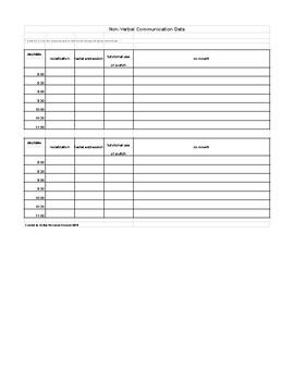 Non-Verbal Communication Data Sheet