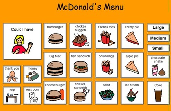Non Verbal Cues - Teaching Your Students to Order Fast Food - Mcdonalds