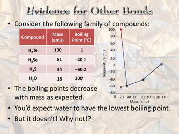 Non-chemical Bonds