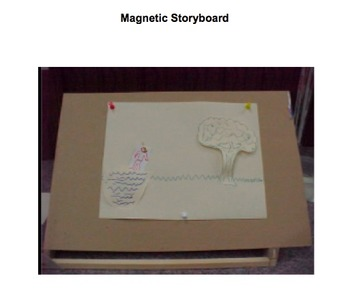 Try Before You Buy! NGSS lesson: Forces and Interactions - Magnetic Toys (gr. 3)