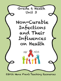Non-curable Infectious Diseases - Grade 6 Health, Unit 3