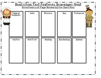 Non-fiction Text Features Scavenger Hunt-WirthIt