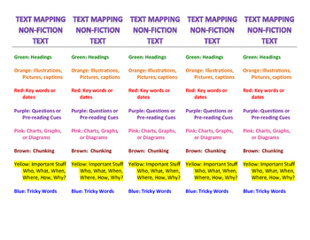 Non-fiction Text Mapping Bookmarks