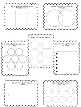Non fiction text structure anchor charts and graphic organizers by non fiction text structure anchor charts and graphic organizers sciox Gallery