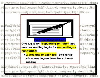 Nonfiction and Fiction Reading Logs (per chapter/short story/article logs)