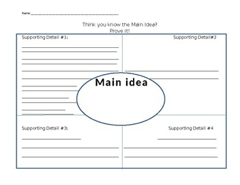 Non-fiction main idea and supporting details graphic organizer