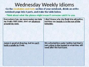 Non prefix study with Wednesday Idioms