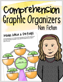 NonFiction Graphic Organizers and Anchor Charts