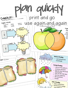 NonFiction Comprehension Graphic Organizers, Activities, and Anchor Charts