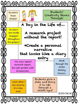 NonFiction Research turns into a Personal Narrative Project-A day in the life of