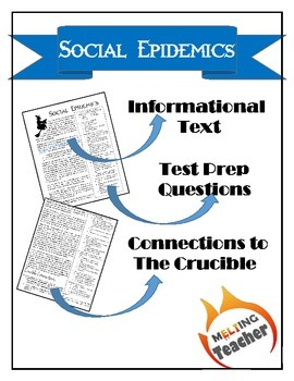 NonFiction Text about The Crucible