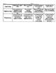 "Nonfiction Assessment ""Huge,Freed, Pet Pythons"""