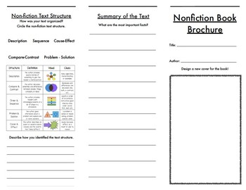 Nonfiction Text Response Brochure with Rubric