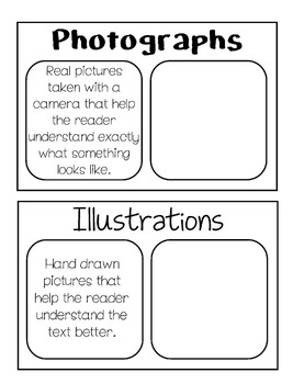 Nonfiction Conventions for Journals