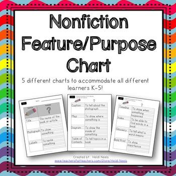 Nonfiction Feature/Purpose Chart