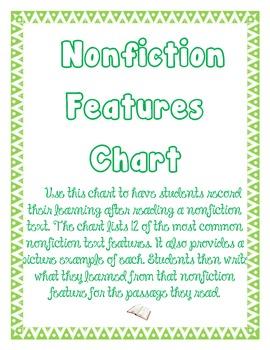 Nonfiction Features Help Me!