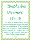 Nonfiction Features Help Me!