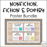 Nonfiction, Fiction, and Poetry Reading Strategies Posters Bundle