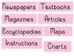 Nonfiction Genre Bulletin Board Signs