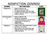 Nonfiction Genre Chart (notes)