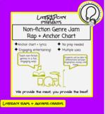 Nonfiction Genre Jam ... teach nonfiction genres with RAP + ANCHOR CHART