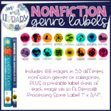 Nonfiction Genre Labels