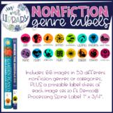 Nonfiction Genre Labels