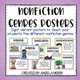 Nonfiction Genres Posters