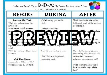 Nonfiction Informational Reading strategies student worksheets lessons