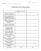 Nonfiction/Informational Text: Summary and Response Pages with Rubrics