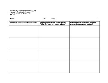 Nonfiction Informational Writing Subtopic Planner
