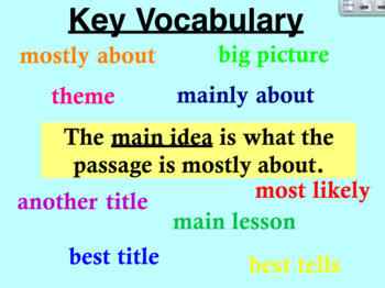 Nonfiction Main Idea Flipchart